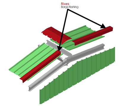 Building roofing gables